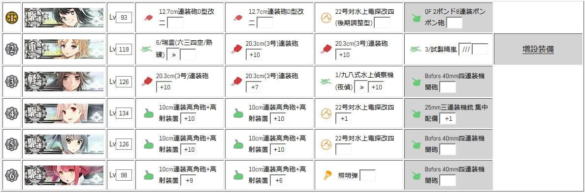 0416_2-5hangeki_top 【艦これ】2-5水上反撃任務。編成と装備を組み直して攻略!