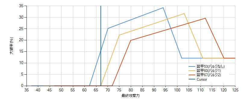 0531_top 【艦これ】精鋭「三一駆」、鉄底海域に突入せよ!編成と装備